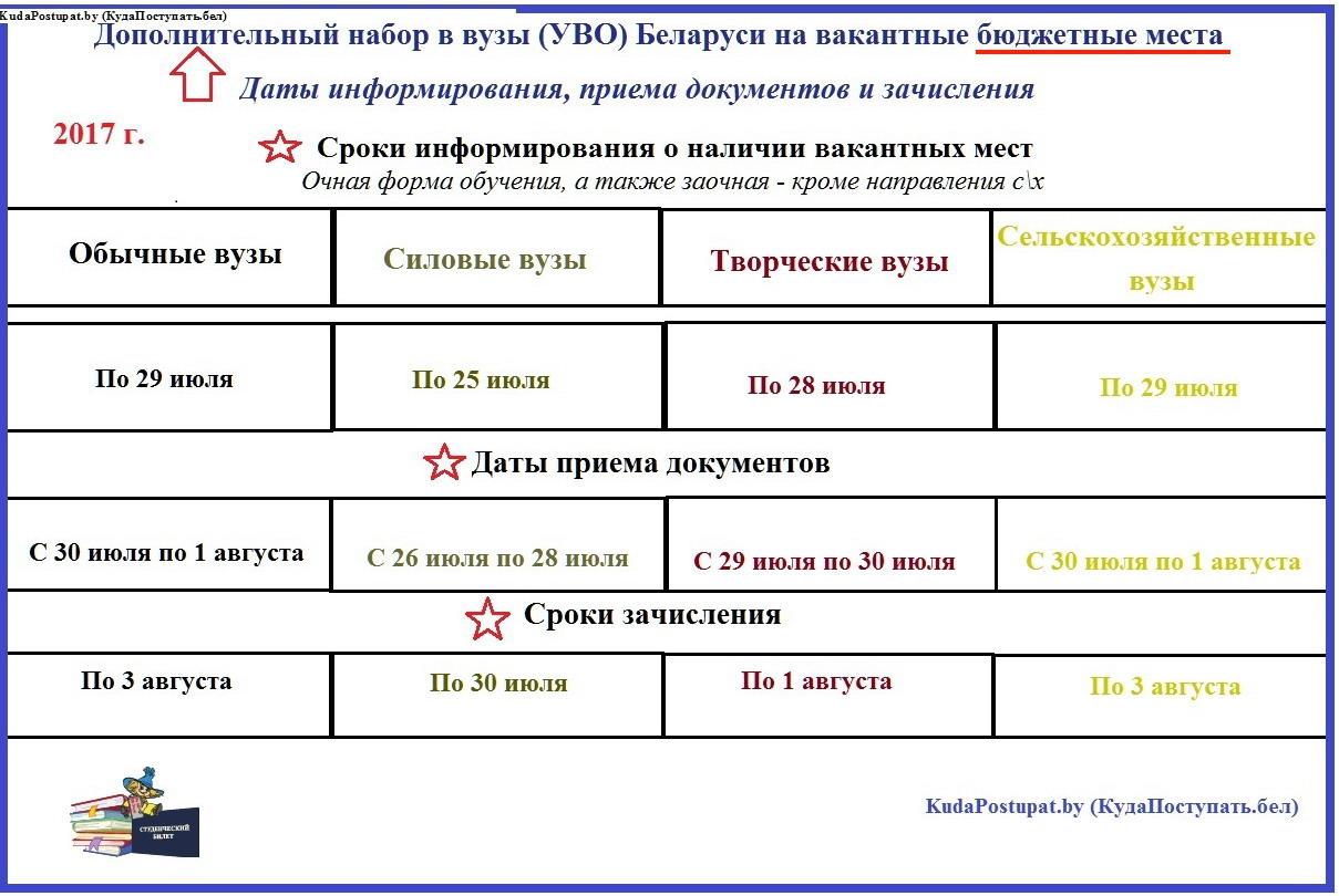 Красноярск свердловский район адрес где выдают свидетельство о смерти